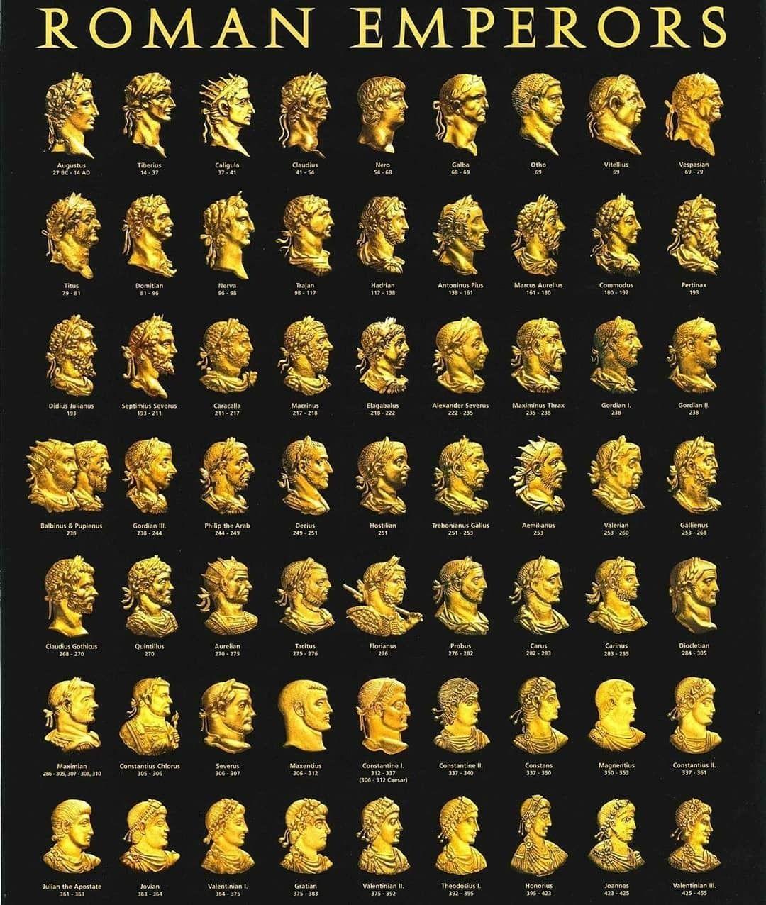 Справочник правителей Римской Империи
